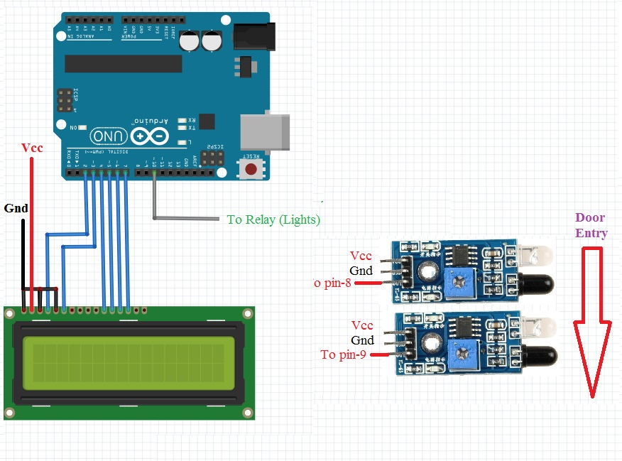 Arduino based person Counter & Automatic Room Light – Mahi's